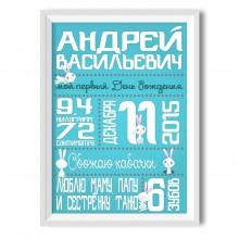 """Постер достижений на день рождение мальчика """"Голубые зайчики"""""""