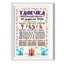 """Постер достижений на день рождения девочки """"Волшебный замок"""""""