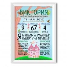 """Постер достижений на день рождения девочки """"Сказочное королевство"""""""