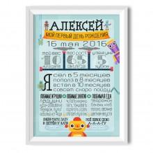 """Постер достижений на день рождение мальчика """"Мир роботов"""""""