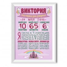 """Постер достижений на день рождения девочки """"Счастливые единороги"""""""