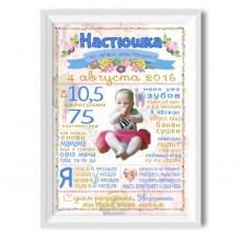 """Постер достижений на день рождения девочки с фото """"Цветочная фантазия-2"""""""