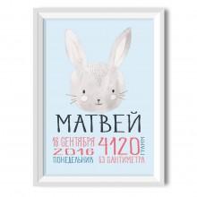 """Постер метрика на рождение """"Любимый зайка"""""""
