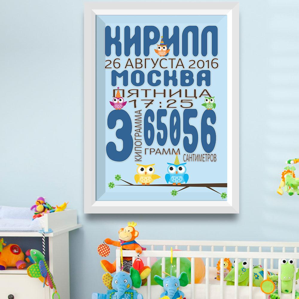 Как сделать детский постер 349